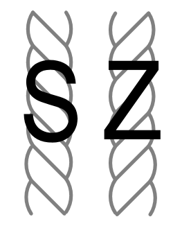 s and z twist
