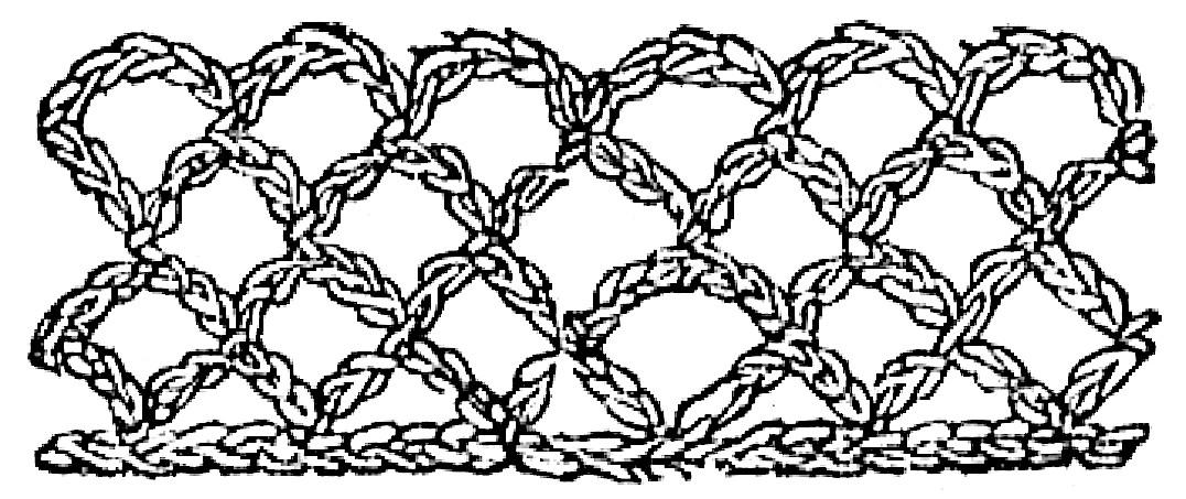chain-mesh