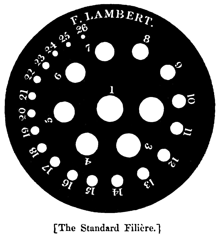 Lambert filière 1843