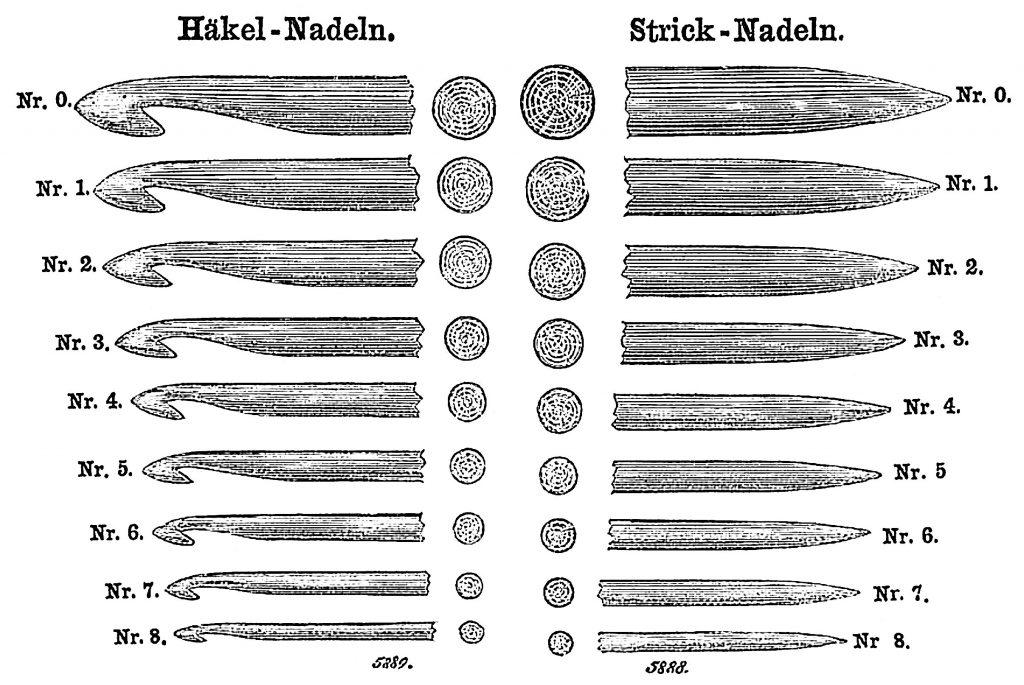 Bazar gauge 1861